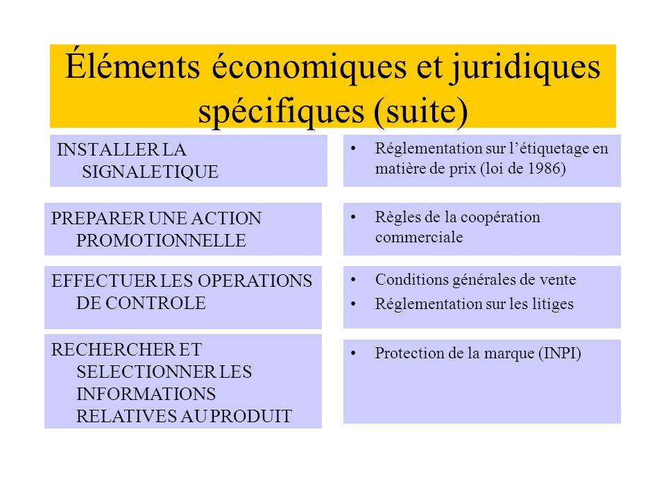 Éléments économiques et juridiques spécifiques (suite) INSTALLER LA SIGNALETIQUE Réglementation sur létiquetage en matière de prix (loi de 1986) EFFEC