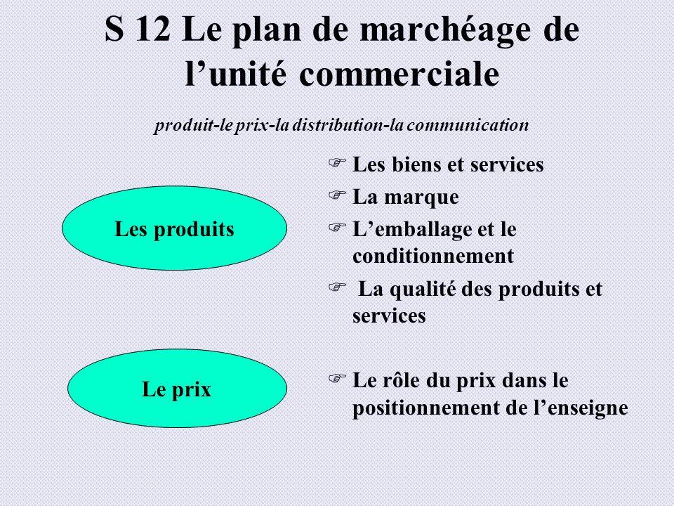 S 12 Le plan de marchéage de lunité commerciale produit-le prix-la distribution-la communication Les biens et services La marque Lemballage et le cond
