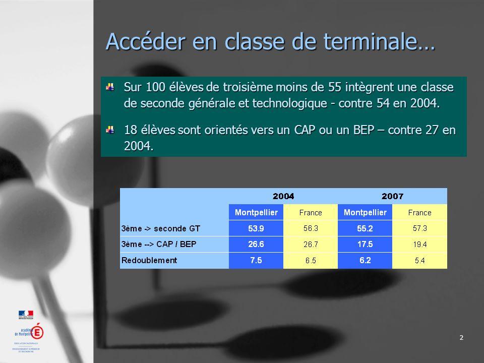 2 Accéder en classe de terminale… Sur 100 élèves de troisième moins de 55 intègrent une classe de seconde générale et technologique - contre 54 en 2004.
