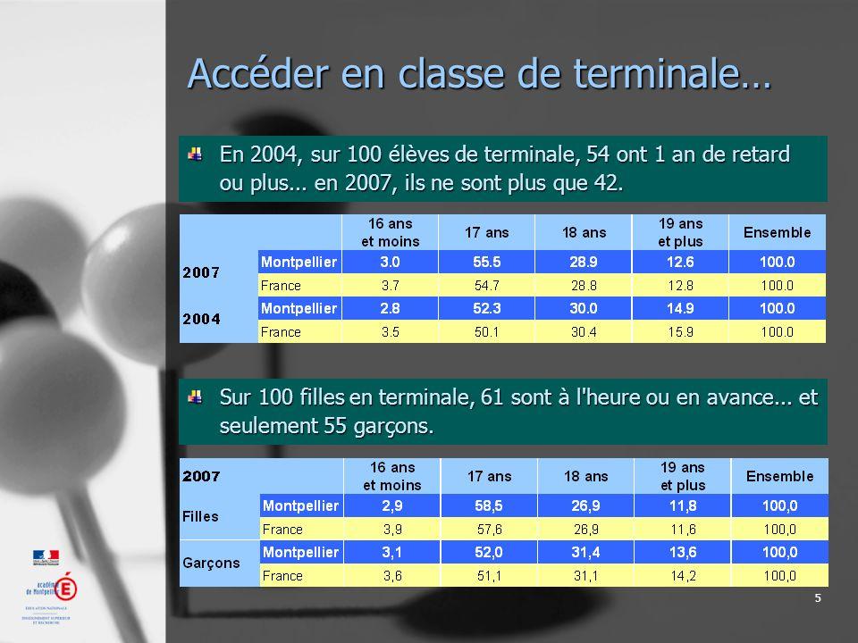 6 Accéder en classe de terminale… En 3 ans, dans l académie de Montpellier, la part des séries technologiques s est accru de 0,7 point - dans le même temps cette part a baissé de 1,7 point en France.