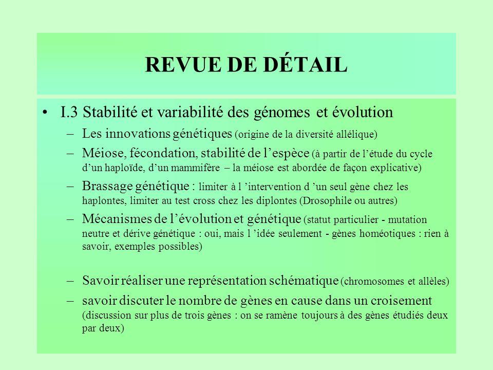 REVUE DE DÉTAIL I.2 parenté entre êtres vivants actuels et fossiles - phylogenèse - évolution –établissement des phylogenèses : arbres phylogénétiques