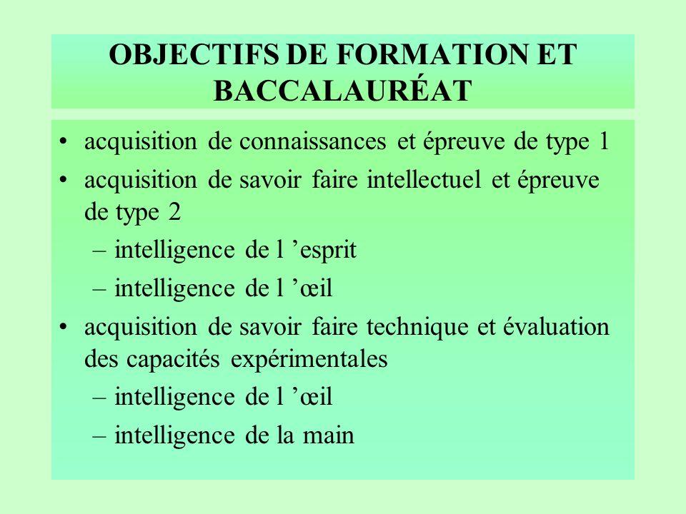 ASPECTS QUALITATIFS acquérir des connaissances, se préparer à les restituer de façon organisée : communiquer sur l état de la science (toujours une pl
