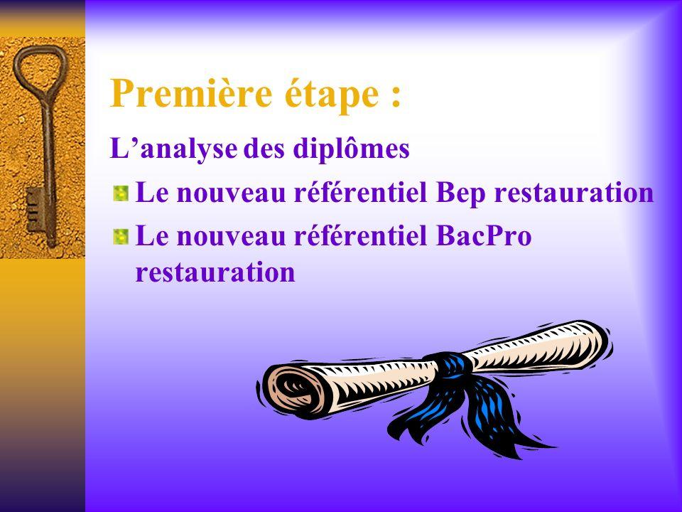 Première étape : Lanalyse des diplômes Le nouveau référentiel Bep restauration Le nouveau référentiel BacPro restauration