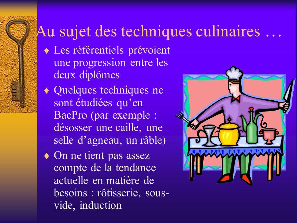 Les thèmes de technologie culinaire repris en BacPro Lhistoire de la cuisine Les produits (viandes, volailles, gibiers, corps gras, œufs, fruits et lé