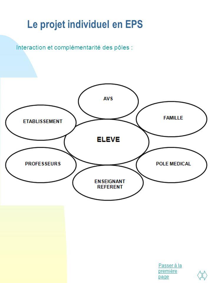 Passer à la première page Le projet individuel en EPS Interaction et complémentarité des pôles :