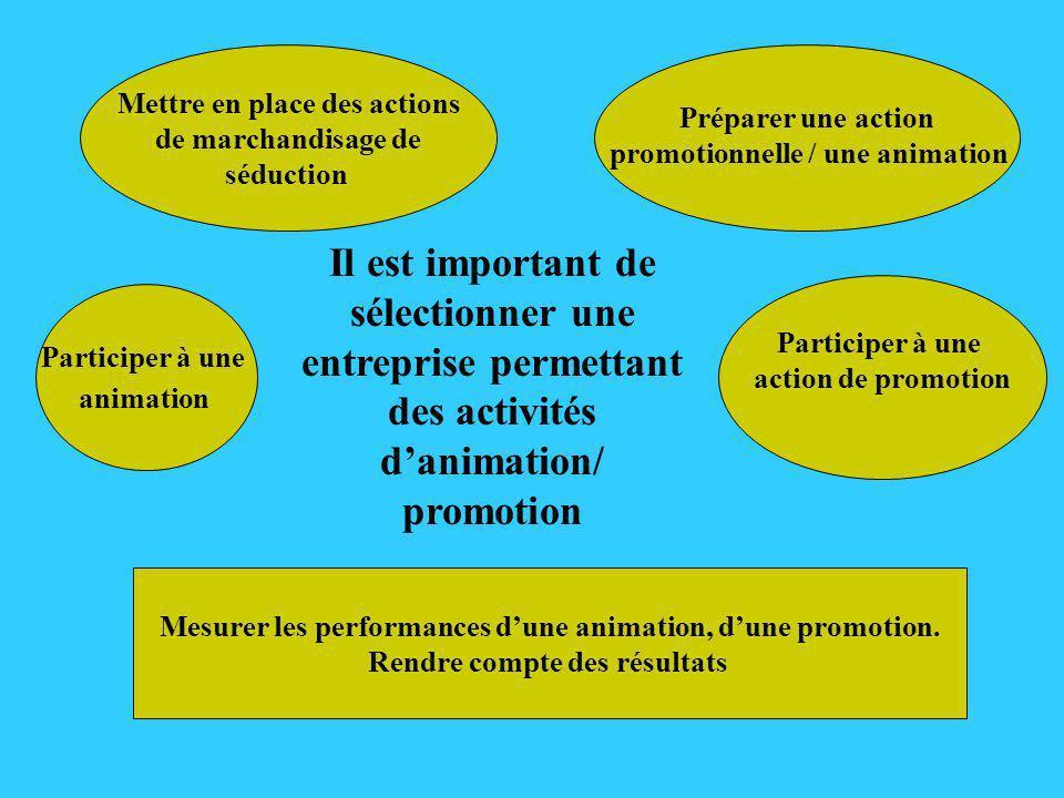 Il est important de sélectionner une entreprise permettant des activités danimation/ promotion Mettre en place des actions de marchandisage de séducti