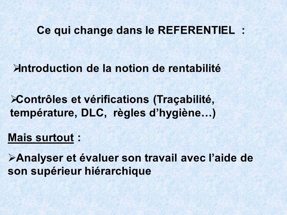 Ce qui change dans le REFERENTIEL : Contrôles et vérifications (Traçabilité, température, DLC, règles dhygiène…) Introduction de la notion de rentabil