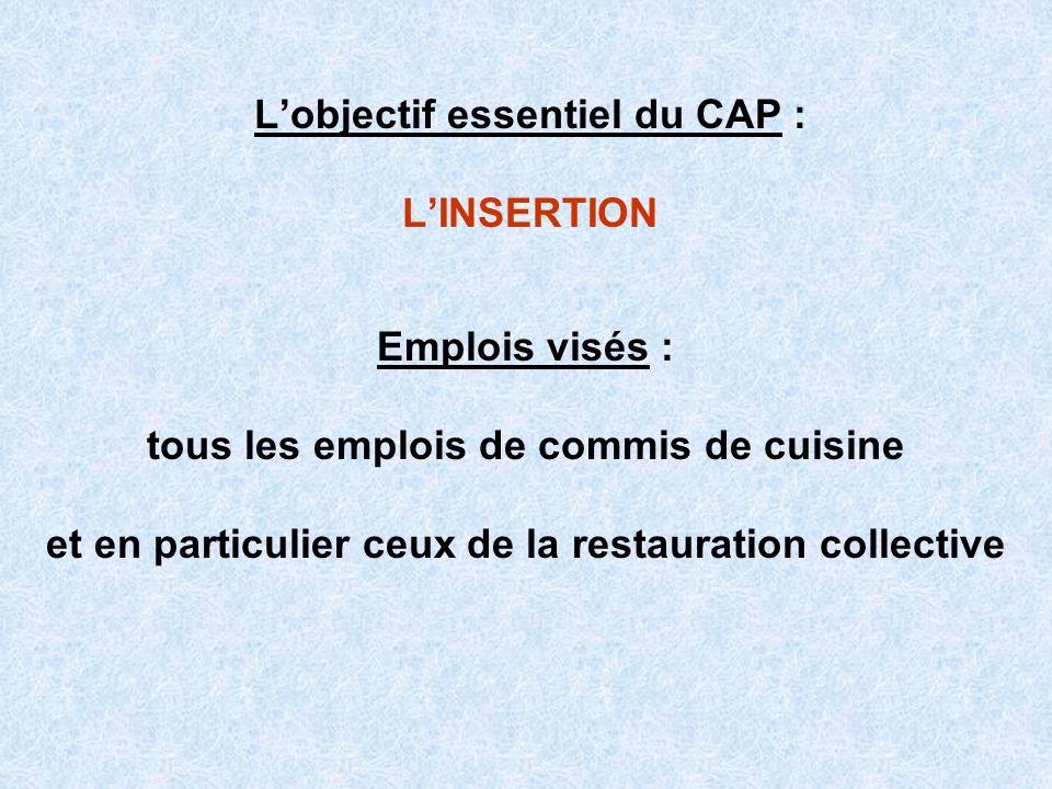 Lobjectif essentiel du CAP : LINSERTION Emplois visés : tous les emplois de commis de cuisine et en particulier ceux de la restauration collective