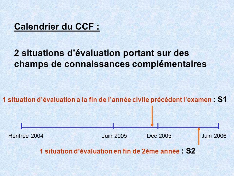 Calendrier du CCF : 2 situations dévaluation portant sur des champs de connaissances complémentaires Rentrée 2004Juin 2006Juin 2005 1 situation dévalu