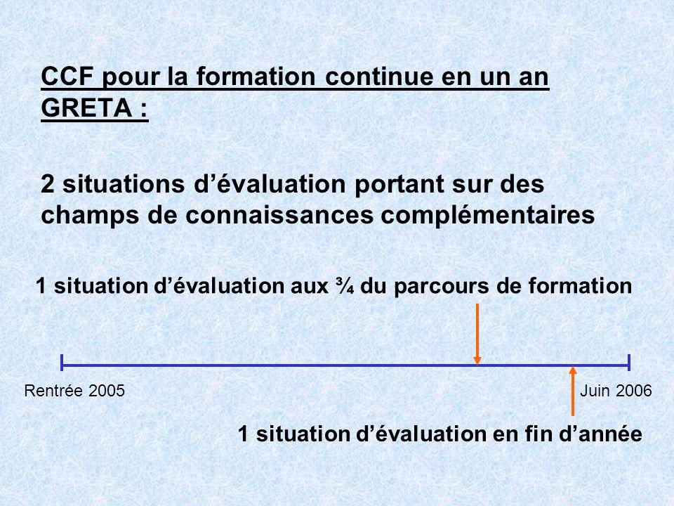 CCF pour la formation continue en un an GRETA : 2 situations dévaluation portant sur des champs de connaissances complémentaires Rentrée 2005Juin 2006