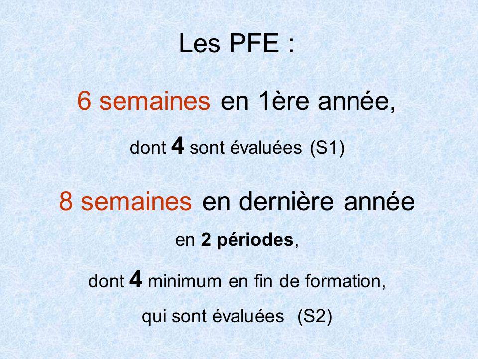 Les PFE : 6 semaines en 1ère année, dont 4 sont évaluées (S1) 8 semaines en dernière année en 2 périodes, dont 4 minimum en fin de formation, qui sont