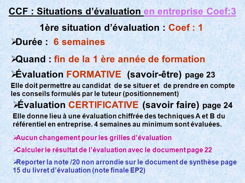 1ère situation dévaluation : Coef : 1 Aucun changement pour les grilles dévaluation Calculer le résultat de lévaluation avec le document page 22 Repor