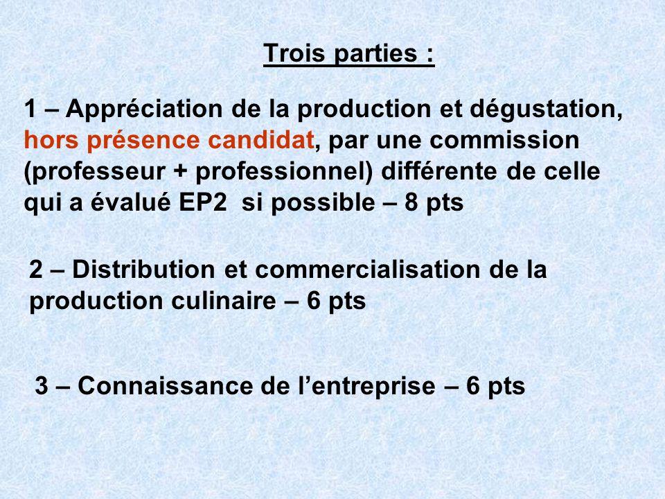Trois parties : 3 – Connaissance de lentreprise – 6 pts 2 – Distribution et commercialisation de la production culinaire – 6 pts 1 – Appréciation de l