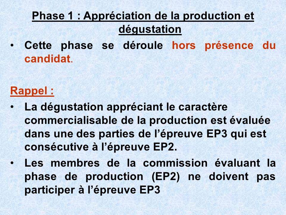Phase 1 : Appréciation de la production et dégustation Cette phase se déroule hors présence du candidat. Rappel : La dégustation appréciant le caractè