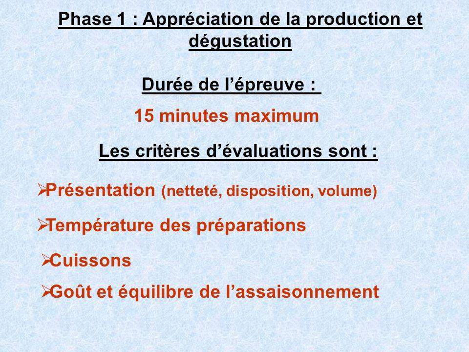 Phase 1 : Appréciation de la production et dégustation 15 minutes maximum Présentation (netteté, disposition, volume) Température des préparations Cui