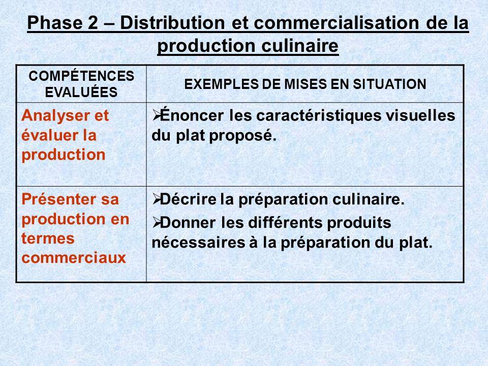 Phase 2 – Distribution et commercialisation de la production culinaire COMPÉTENCES EVALUÉES EXEMPLES DE MISES EN SITUATION Analyser et évaluer la prod