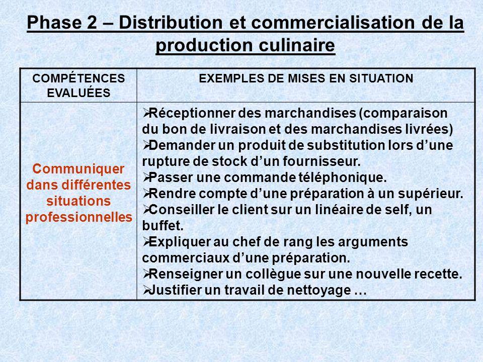 Phase 2 – Distribution et commercialisation de la production culinaire COMPÉTENCES EVALUÉES EXEMPLES DE MISES EN SITUATION Communiquer dans différente