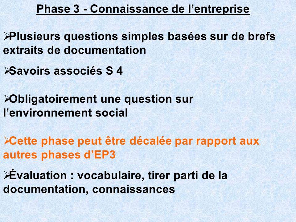Phase 3 - Connaissance de lentreprise Plusieurs questions simples basées sur de brefs extraits de documentation Savoirs associés S 4 Obligatoirement u