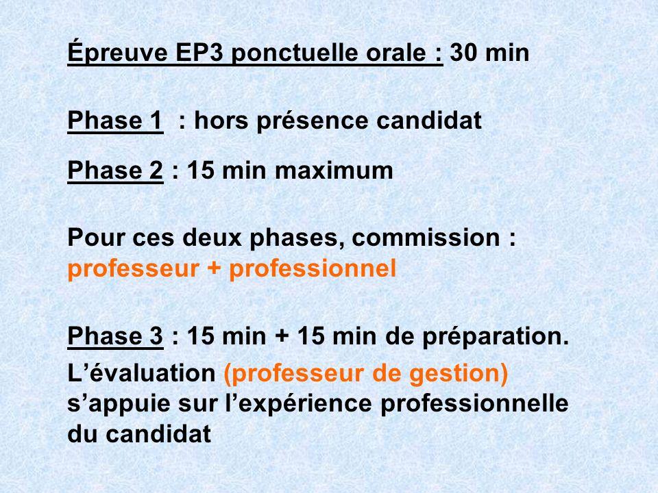 Épreuve EP3 ponctuelle orale : 30 min Phase 1 : hors présence candidat Phase 2 : 15 min maximum Pour ces deux phases, commission : professeur + profes