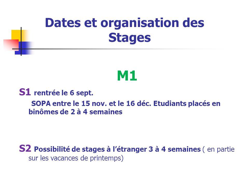 Dates et organisation des Stages M1 S1 rentrée le 6 sept.
