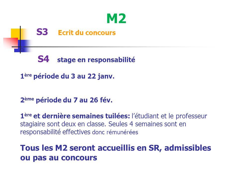 M2 S3 Ecrit du concours S S4 stage en responsabilité 1 ère période du 3 au 22 janv.