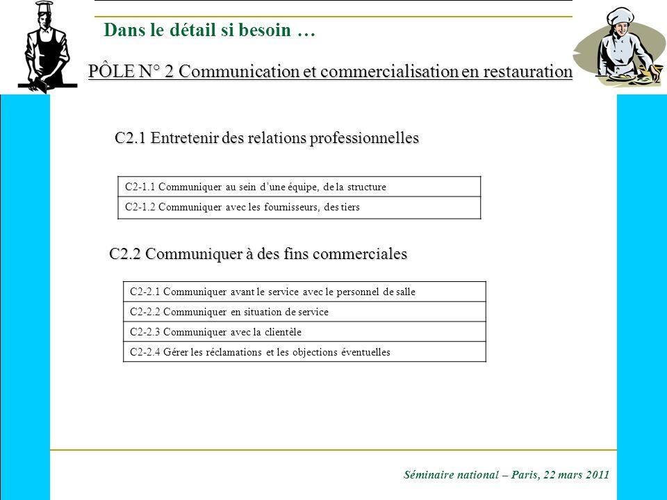 C2.1 Entretenir des relations professionnelles C2.2 Communiquer à des fins commerciales PÔLE N° 2 Communication et commercialisation en restauration C
