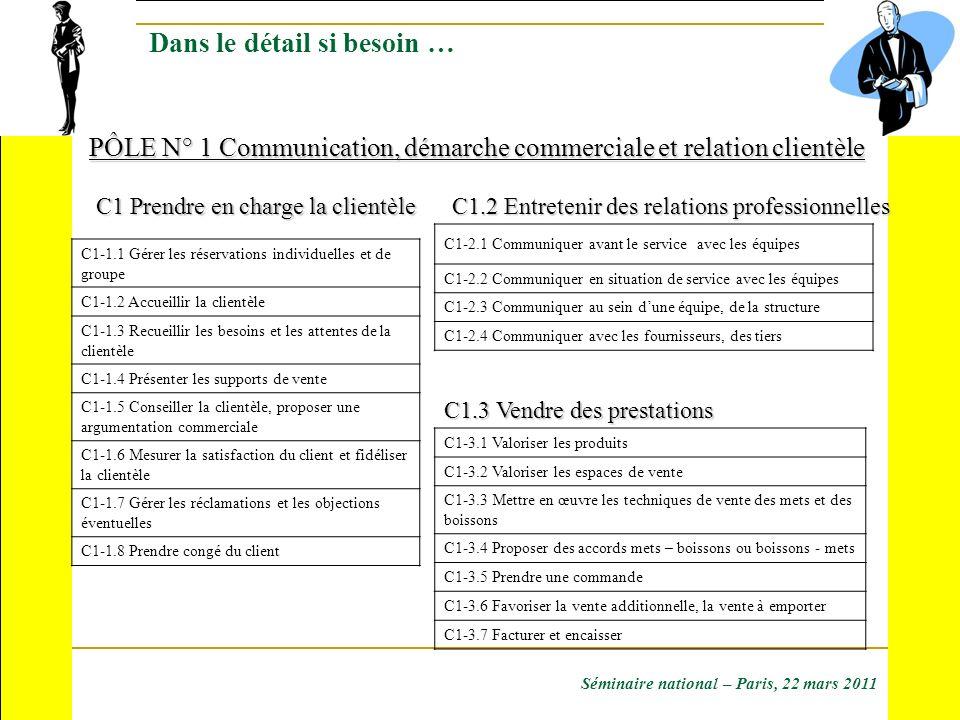 C1 Prendre en charge la clientèle C1.2 Entretenir des relations professionnelles C1.3 Vendre des prestations C1-1.1 Gérer les réservations individuell