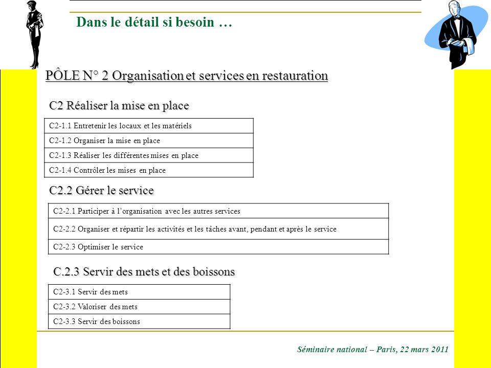 C2 Réaliser la mise en place C2.2 Gérer le service C.2.3 Servir des mets et des boissons C2-1.1 Entretenir les locaux et les matériels C2-1.2 Organise