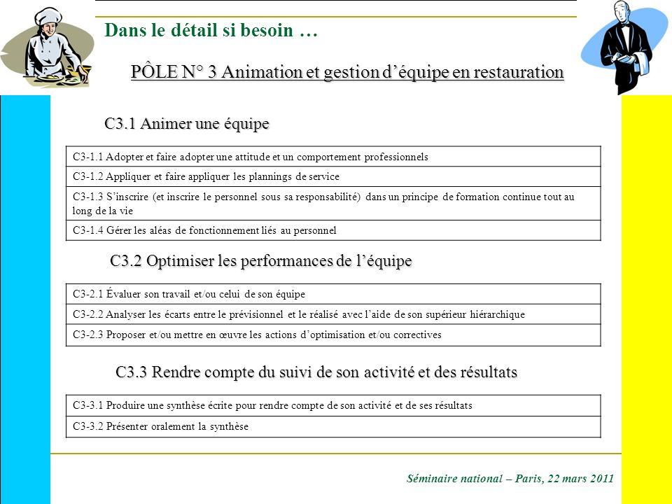 C3.1 Animer une équipe C3.2 Optimiser les performances de léquipe PÔLE N° 3 Animation et gestion déquipe en restauration C3.3 Rendre compte du suivi d