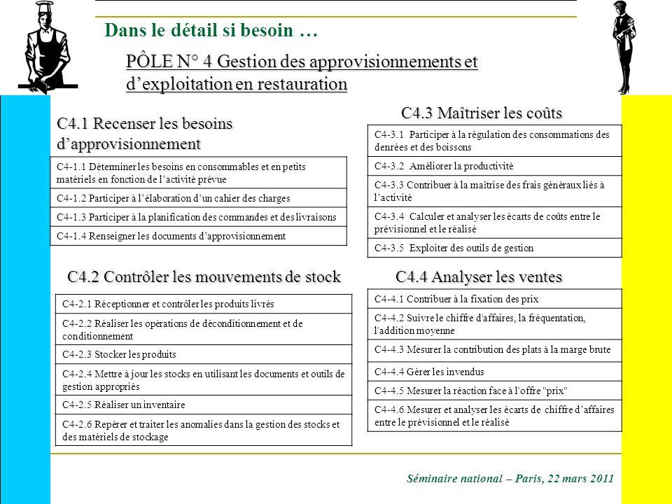 C4.1 Recenser les besoins dapprovisionnement C4.2 Contrôler les mouvements de stock PÔLE N° 4 Gestion des approvisionnements et dexploitation en resta