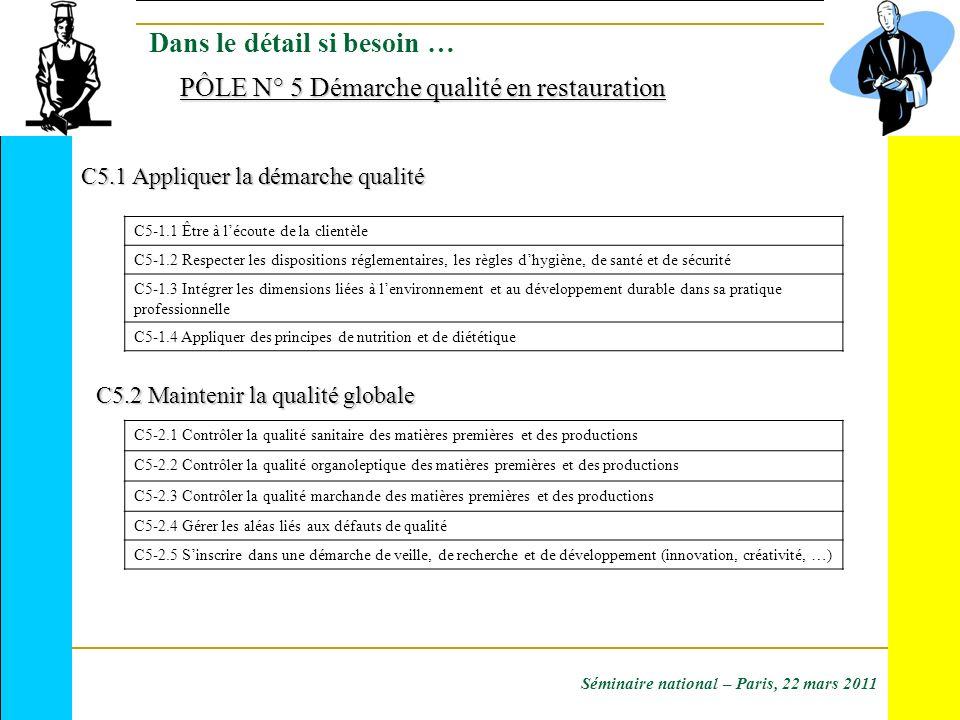 C5.1 Appliquer la démarche qualité C5.2 Maintenir la qualité globale PÔLE N° 5 Démarche qualité en restauration C5-1.1 Être à lécoute de la clientèle