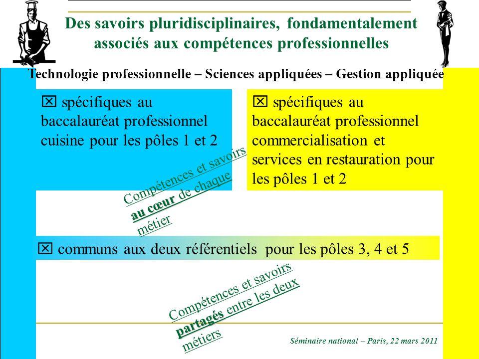 Des savoirs pluridisciplinaires, fondamentalement associés aux compétences professionnelles Technologie professionnelle – Sciences appliquées – Gestio