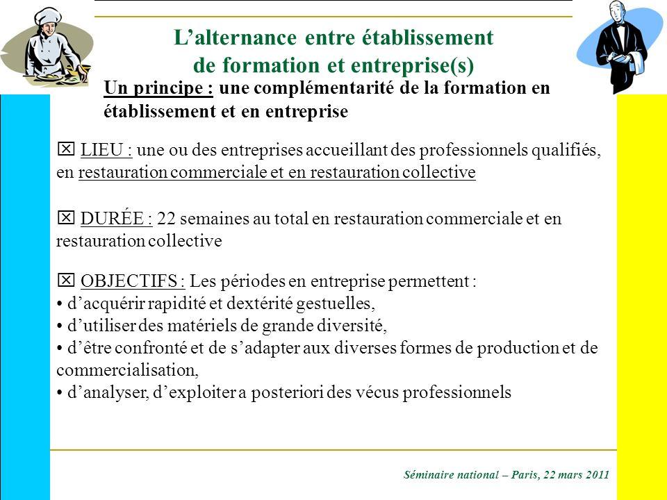Lalternance entre établissement de formation et entreprise(s) Un principe : une complémentarité de la formation en établissement et en entreprise LIEU