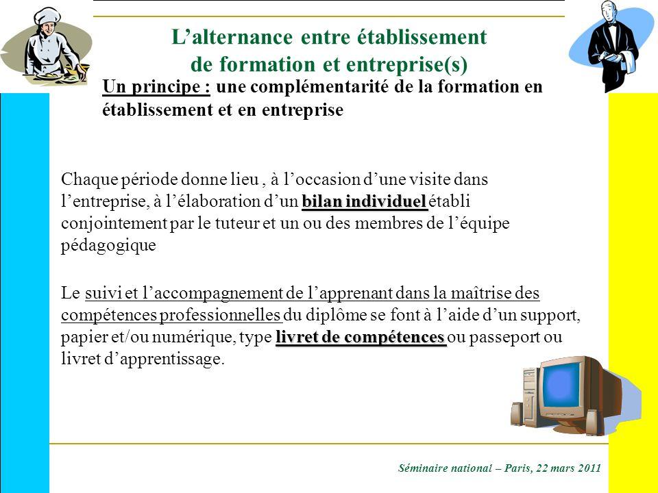 Lalternance entre établissement de formation et entreprise(s) Un principe : une complémentarité de la formation en établissement et en entreprise Sémi