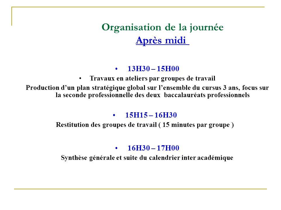 Organisation de la journée Après midi 13H30 – 15H00 Travaux en ateliers par groupes de travail Production dun plan stratégique global sur lensemble du