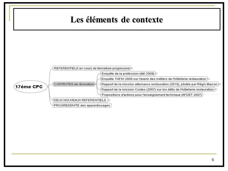 6 Les éléments de contexte