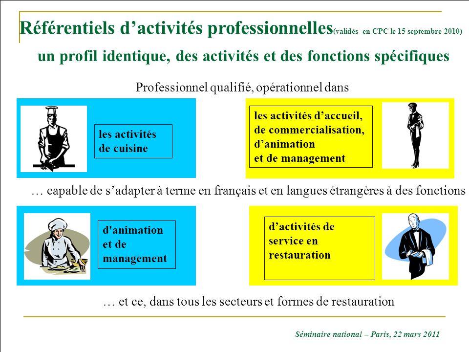Référentiels dactivités professionnelles (validés en CPC le 15 septembre 2010) d'animation et de management dactivités de service en restauration Prof
