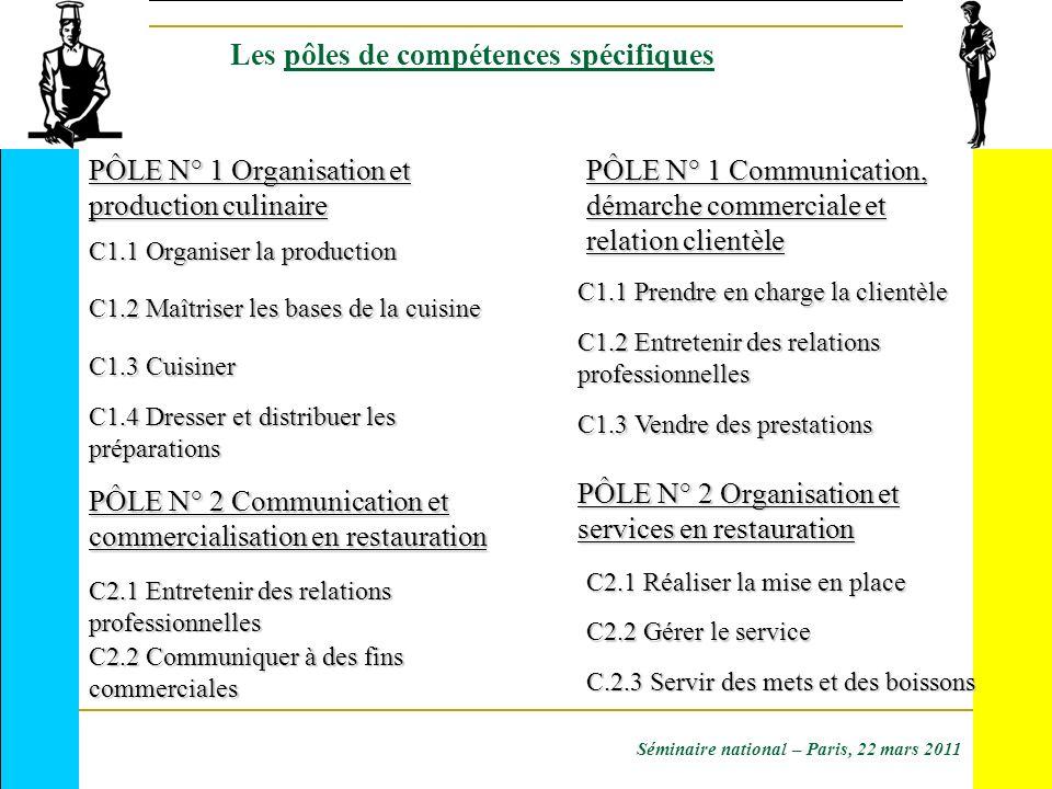 Les pôles de compétences spécifiques C1.1 Organiser la production C1.2 Maîtriser les bases de la cuisine C1.3 Cuisiner C1.4 Dresser et distribuer les