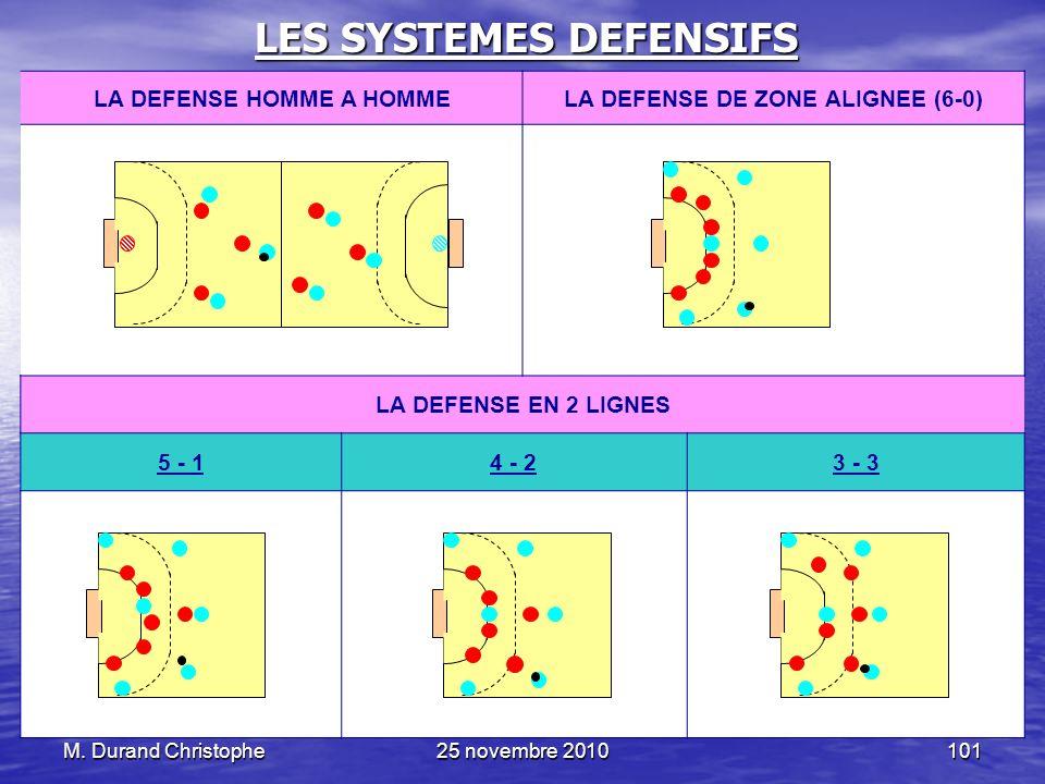 M. Durand Christophe25 novembre 2010101 LES SYSTEMES DEFENSIFS LA DEFENSE HOMME A HOMMELA DEFENSE DE ZONE ALIGNEE (6-0) LA DEFENSE EN 2 LIGNES 5 - 14