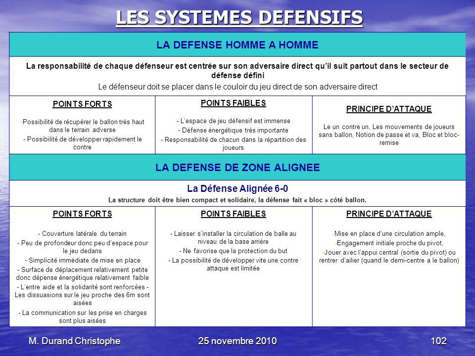 M. Durand Christophe25 novembre 2010102 LES SYSTEMES DEFENSIFS LA DEFENSE HOMME A HOMME La responsabilité de chaque défenseur est centrée sur son adve