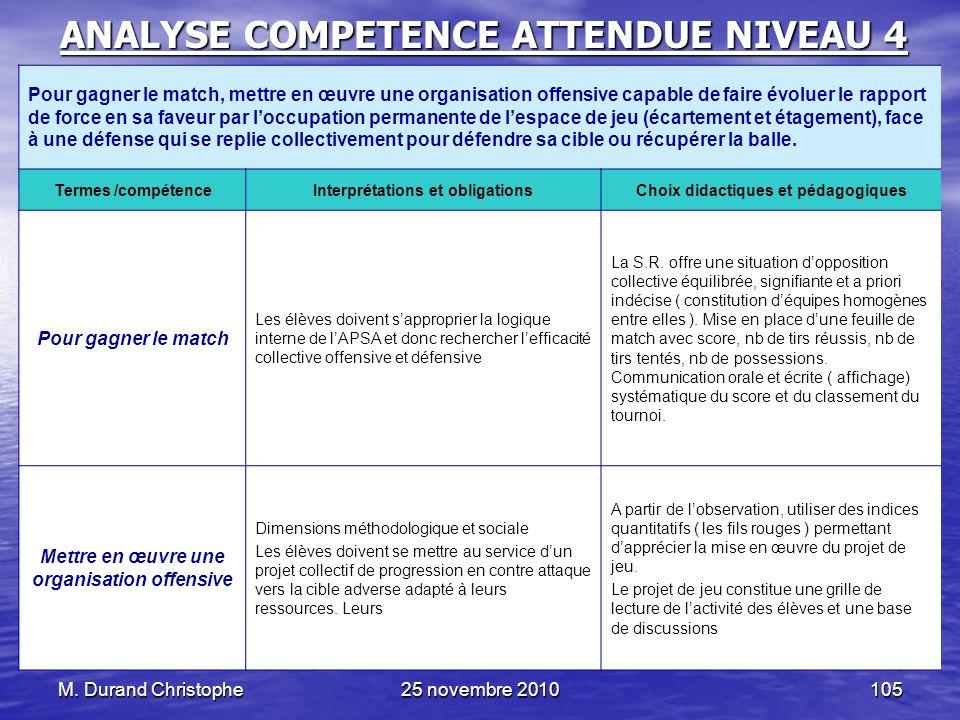 M. Durand Christophe25 novembre 2010105 ANALYSE COMPETENCE ATTENDUE NIVEAU 4 Pour gagner le match, mettre en œuvre une organisation offensive capable