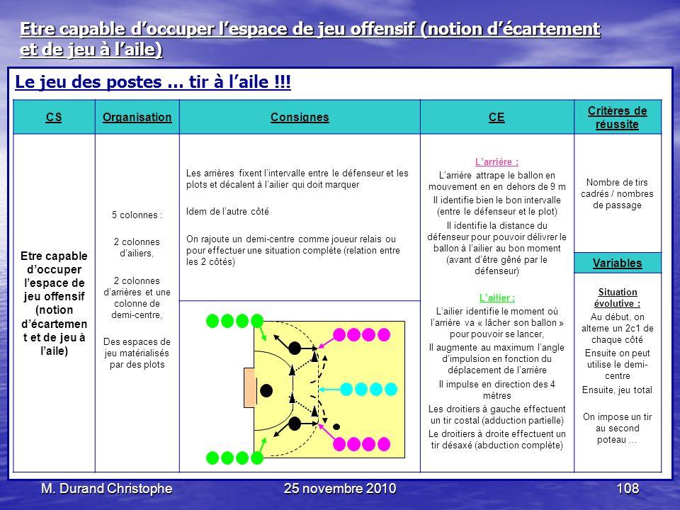 M. Durand Christophe25 novembre 2010108 Le jeu des postes … tir à laile !!! CSOrganisationConsignesCE Critères de réussite Etre capable doccuper lespa