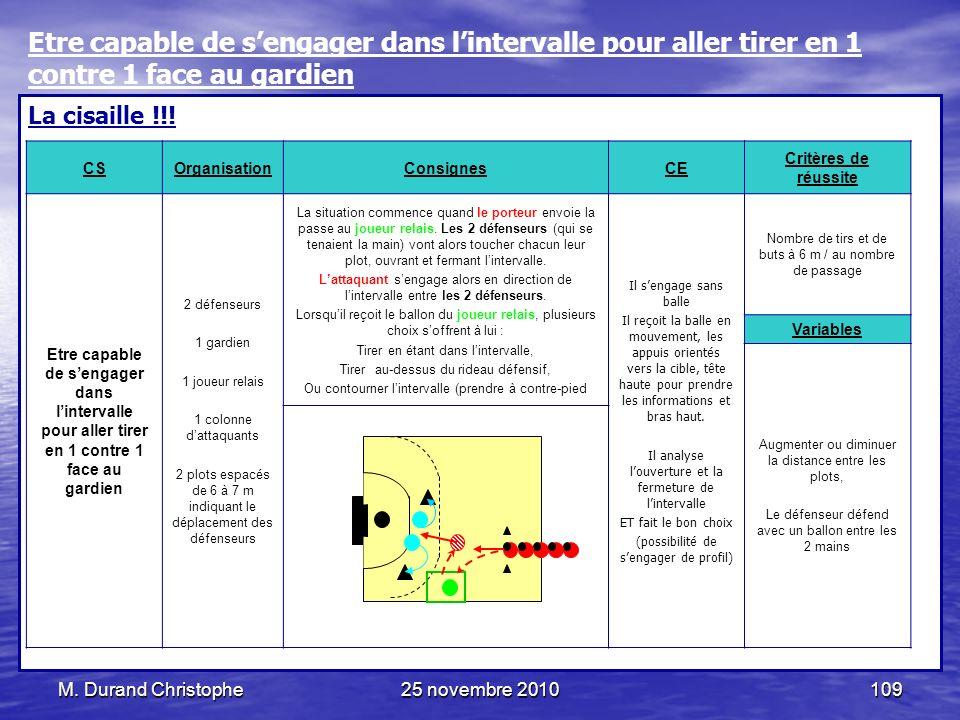 M. Durand Christophe25 novembre 2010109 La cisaille !!! CSOrganisationConsignesCE Critères de réussite Etre capable de sengager dans lintervalle pour
