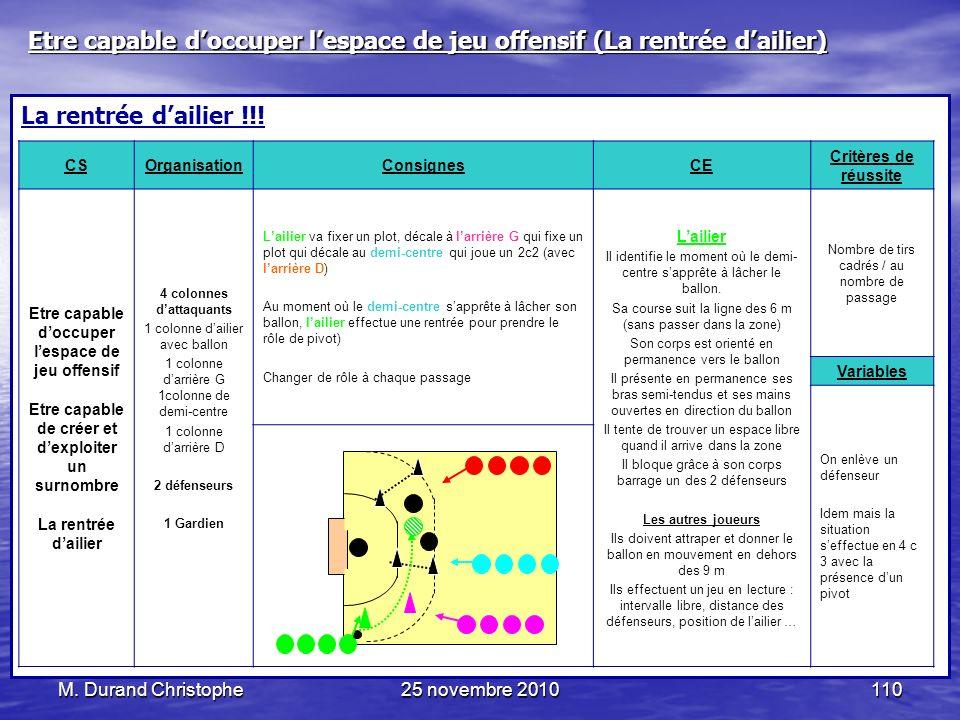 M. Durand Christophe25 novembre 2010110 La rentrée dailier !!! CSOrganisationConsignesCE Critères de réussite Etre capable doccuper lespace de jeu off