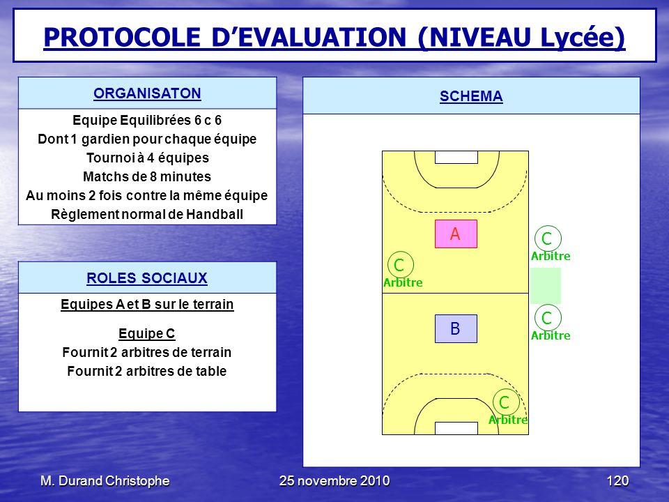 M. Durand Christophe25 novembre 2010120 PROTOCOLE DEVALUATION (NIVEAU Lycée) ROLES SOCIAUX Equipes A et B sur le terrain Equipe C Fournit 2 arbitres d