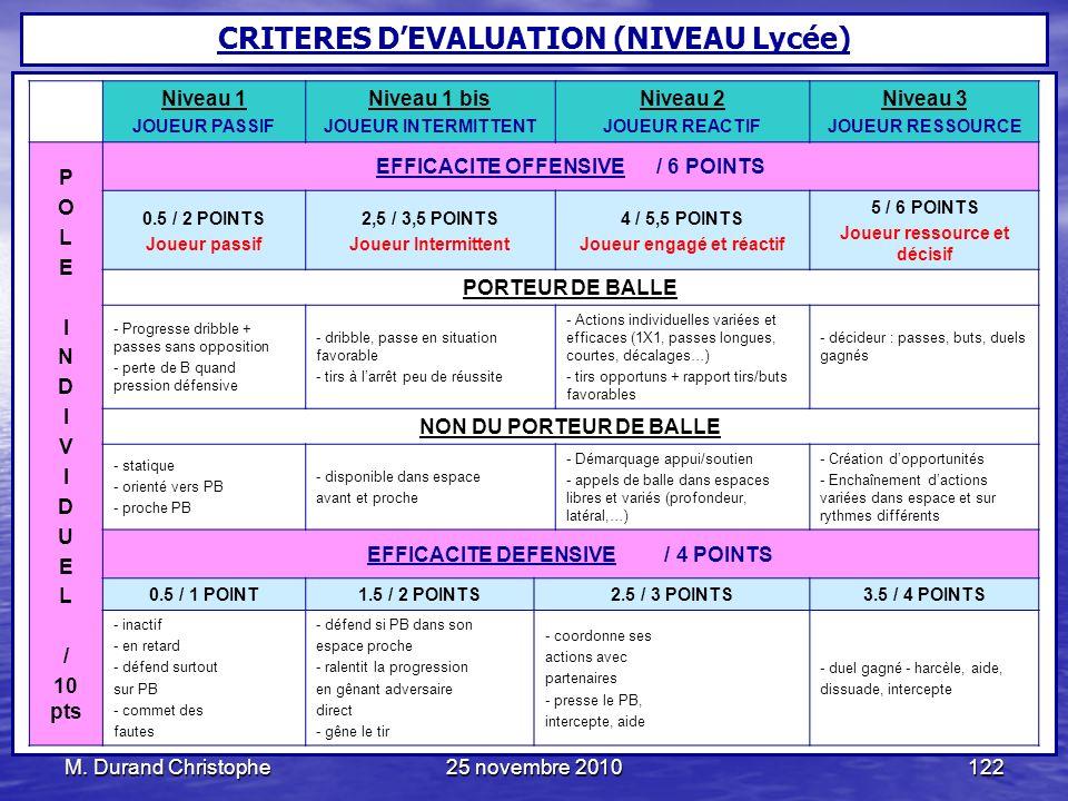 M. Durand Christophe25 novembre 2010122 Niveau 1 JOUEUR PASSIF Niveau 1 bis JOUEUR INTERMITTENT Niveau 2 JOUEUR REACTIF Niveau 3 JOUEUR RESSOURCE P O