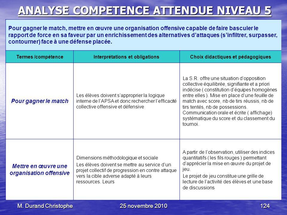 M. Durand Christophe25 novembre 2010124 ANALYSE COMPETENCE ATTENDUE NIVEAU 5 Pour gagner le match, mettre en œuvre une organisation offensive capable
