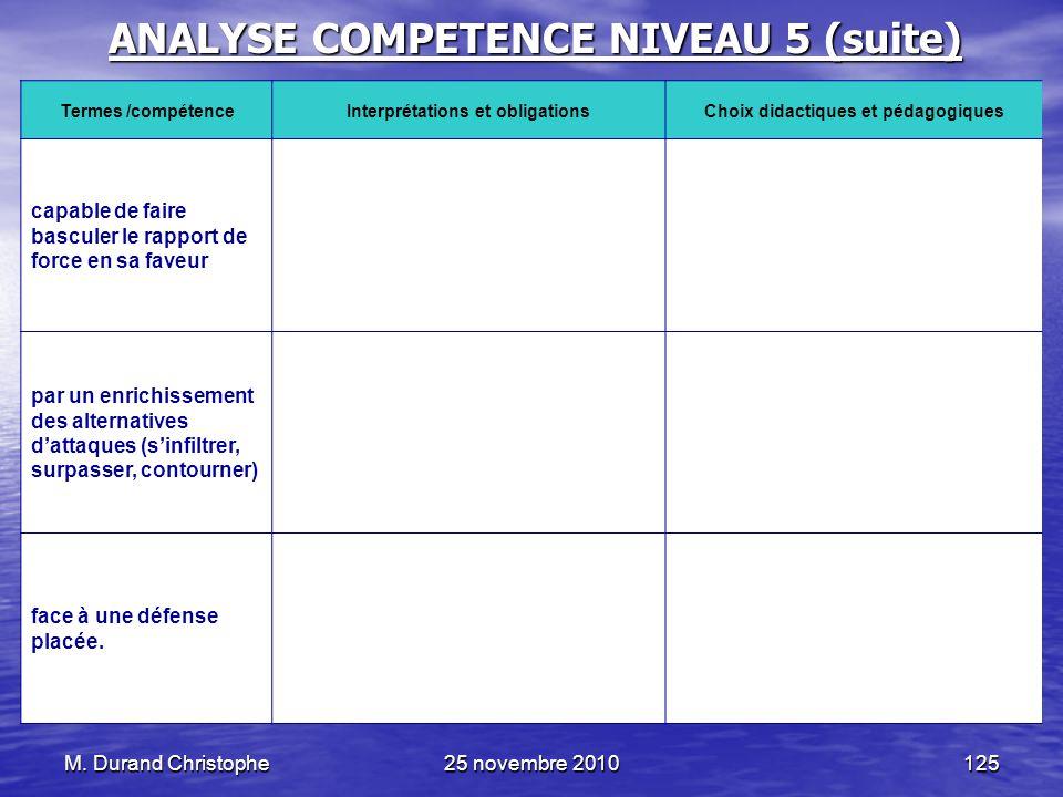 M. Durand Christophe25 novembre 2010125 ANALYSE COMPETENCE NIVEAU 5 (suite) Termes /compétenceInterprétations et obligationsChoix didactiques et pédag