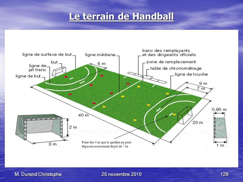 M. Durand Christophe25 novembre 2010129 Le terrain de Handball Point des 4 m que le gardien ne peut dépasser au moment du jet de 7 m