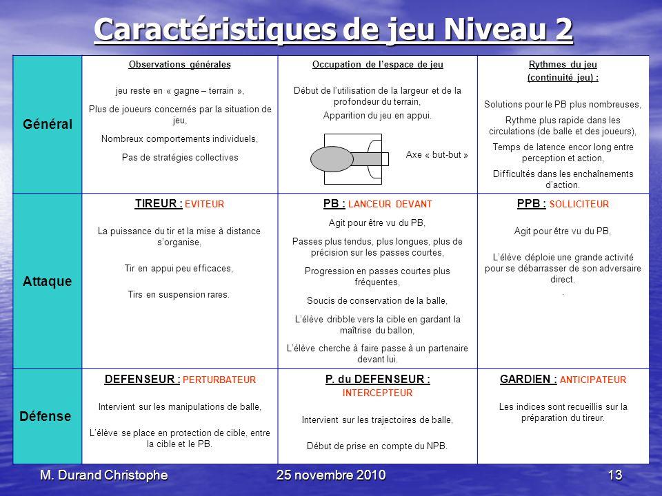 M. Durand Christophe25 novembre 201013 Caractéristiques de jeu Niveau 2 Général Observations générales jeu reste en « gagne – terrain », Plus de joueu